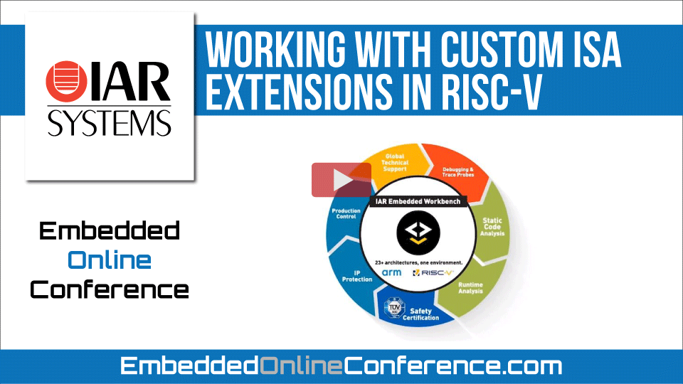 Working with custom ISA extensions in RISC-V